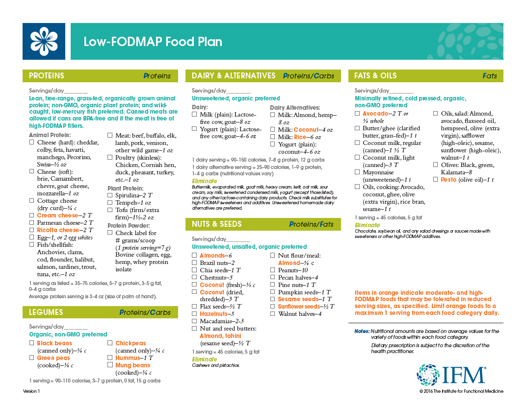 Low FODMAP 1